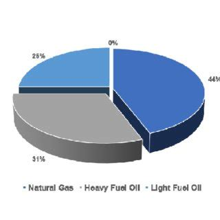 Road power generation research paper 2017